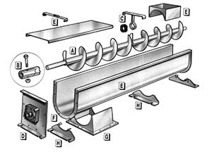 transportadoreshelicoidales-partes
